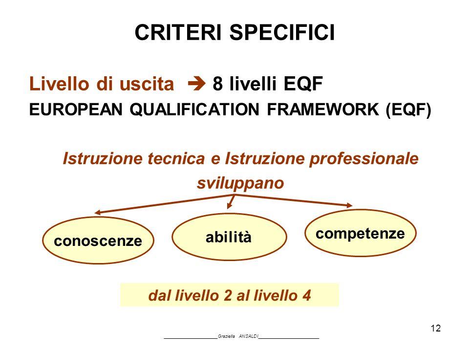 12 CRITERI SPECIFICI Livello di uscita 8 livelli EQF EUROPEAN QUALIFICATION FRAMEWORK (EQF) Istruzione tecnica e Istruzione professionale sviluppano c