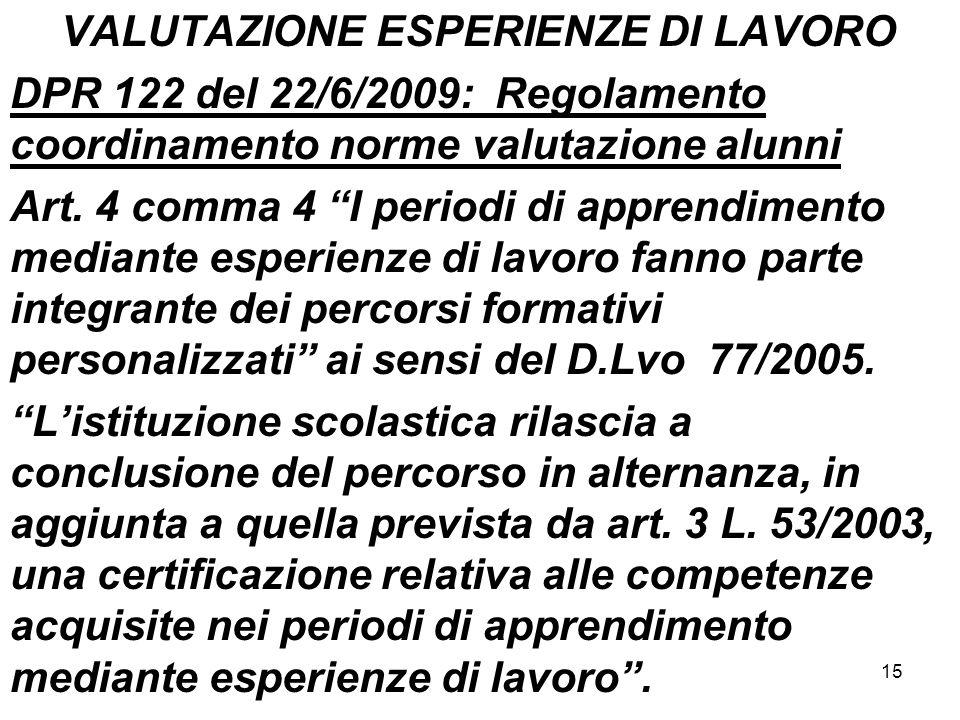 15 VALUTAZIONE ESPERIENZE DI LAVORO DPR 122 del 22/6/2009: Regolamento coordinamento norme valutazione alunni Art. 4 comma 4 I periodi di apprendiment