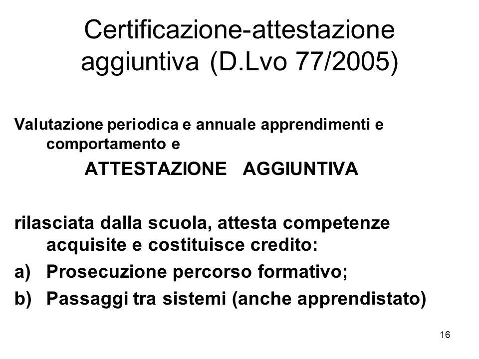 16 Certificazione-attestazione aggiuntiva (D.Lvo 77/2005) Valutazione periodica e annuale apprendimenti e comportamento e ATTESTAZIONE AGGIUNTIVA rila