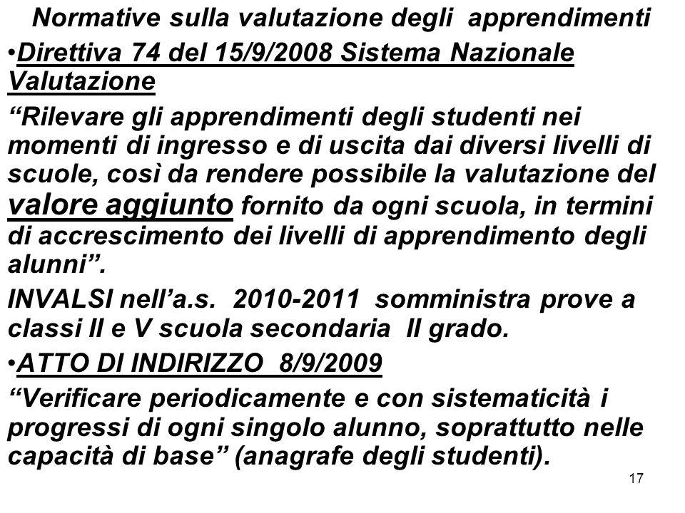 17 Normative sulla valutazione degli apprendimenti Direttiva 74 del 15/9/2008 Sistema Nazionale Valutazione Rilevare gli apprendimenti degli studenti