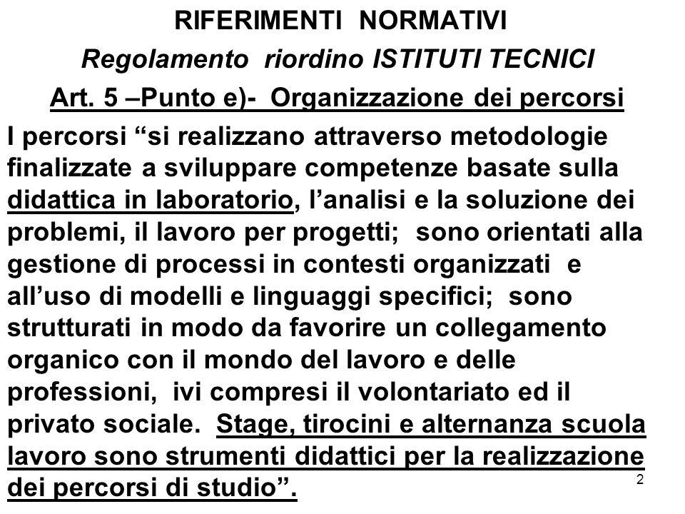 2 RIFERIMENTI NORMATIVI Regolamento riordino ISTITUTI TECNICI Art. 5 –Punto e)- Organizzazione dei percorsi I percorsi si realizzano attraverso metodo