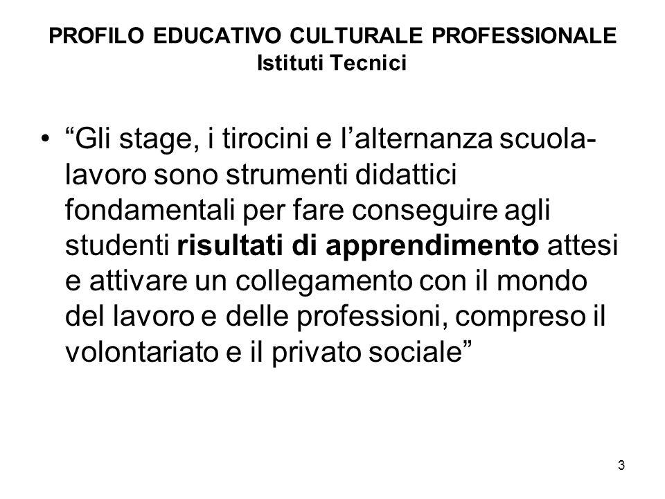 3 PROFILO EDUCATIVO CULTURALE PROFESSIONALE Istituti Tecnici Gli stage, i tirocini e lalternanza scuola- lavoro sono strumenti didattici fondamentali