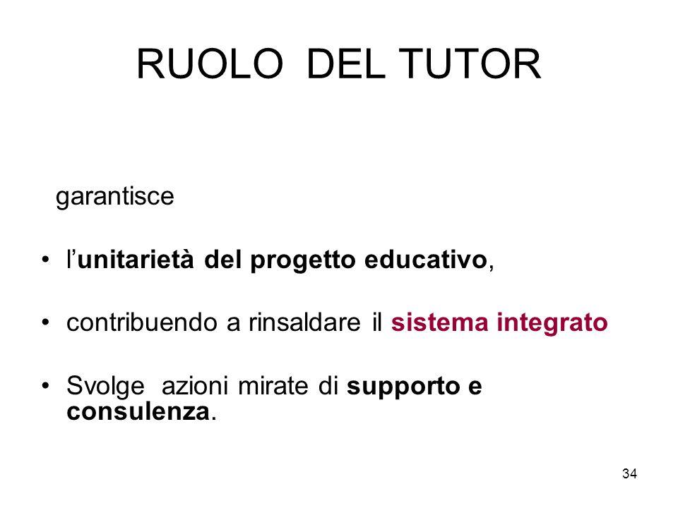 34 RUOLO DEL TUTOR garantisce lunitarietà del progetto educativo, contribuendo a rinsaldare il sistema integrato Svolge azioni mirate di supporto e co