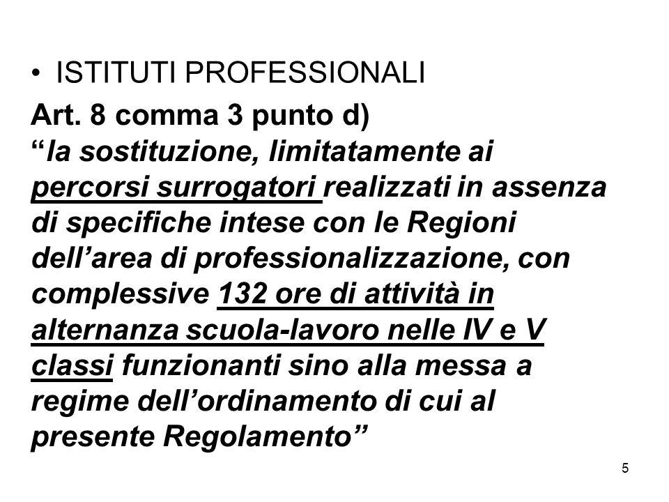 5 ISTITUTI PROFESSIONALI Art. 8 comma 3 punto d) la sostituzione, limitatamente ai percorsi surrogatori realizzati in assenza di specifiche intese con
