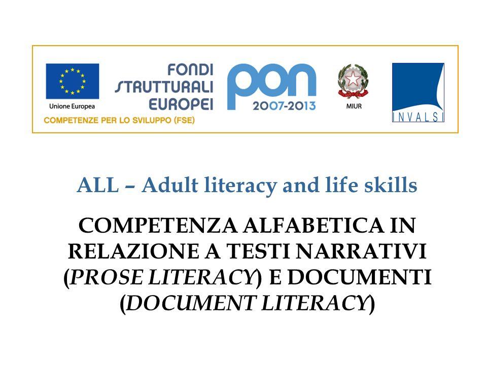 Esempi di prove – Prose literacy livello cinque Viene presentato un annuncio fatto dallUfficio del personale (stimolo).