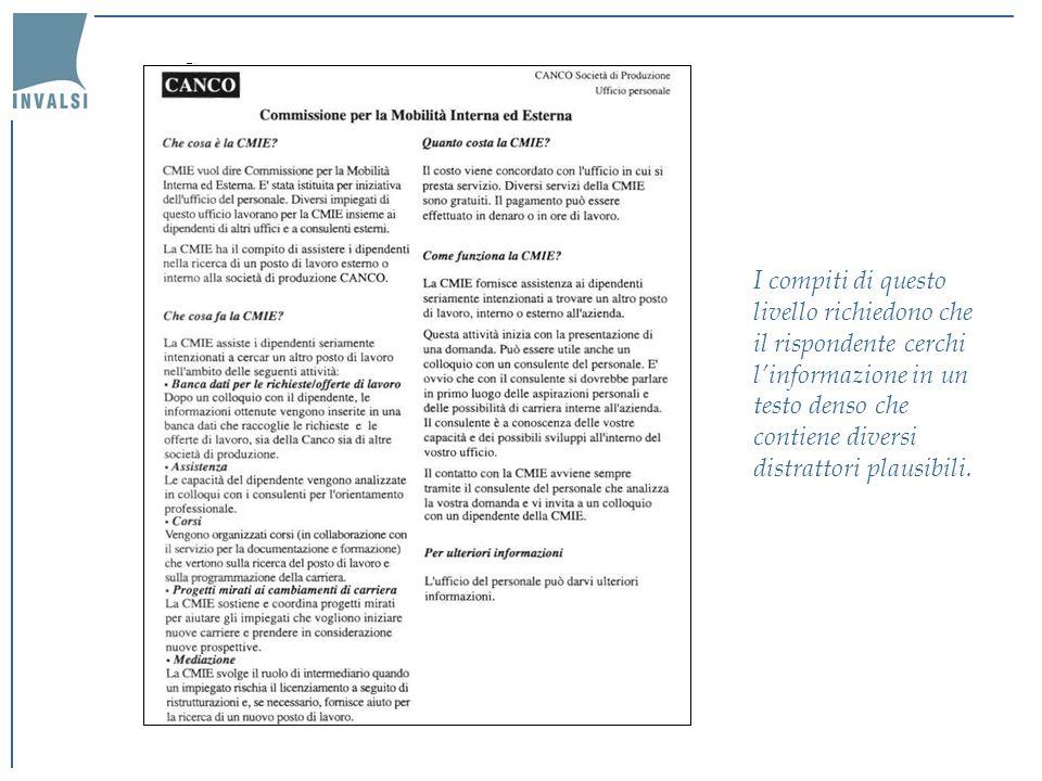 I compiti di questo livello richiedono che il rispondente cerchi linformazione in un testo denso che contiene diversi distrattori plausibili.