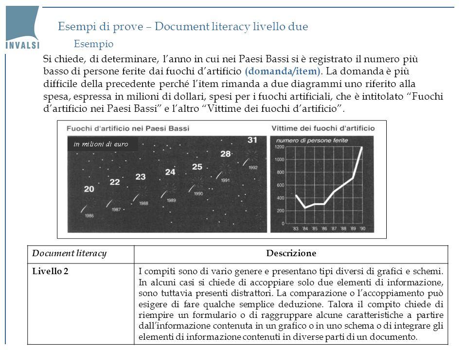 Esempi di prove – Document literacy livello due Si chiede, di determinare, lanno in cui nei Paesi Bassi si è registrato il numero più basso di persone