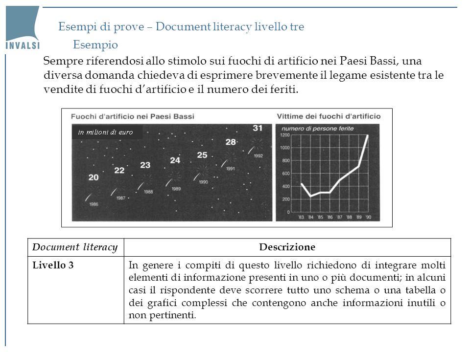 Esempi di prove – Document literacy livello tre Sempre riferendosi allo stimolo sui fuochi di artificio nei Paesi Bassi, una diversa domanda chiedeva