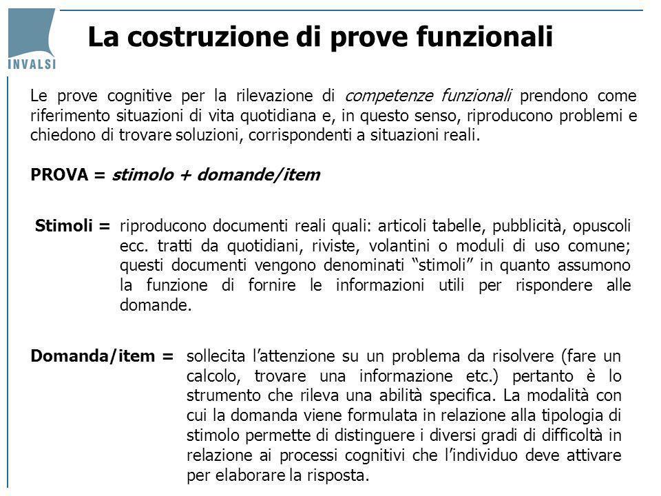 La costruzione di prove funzionali Nella pagina destra, sono presenti una o più domande costruite in relazione a quel determinato stimolo.