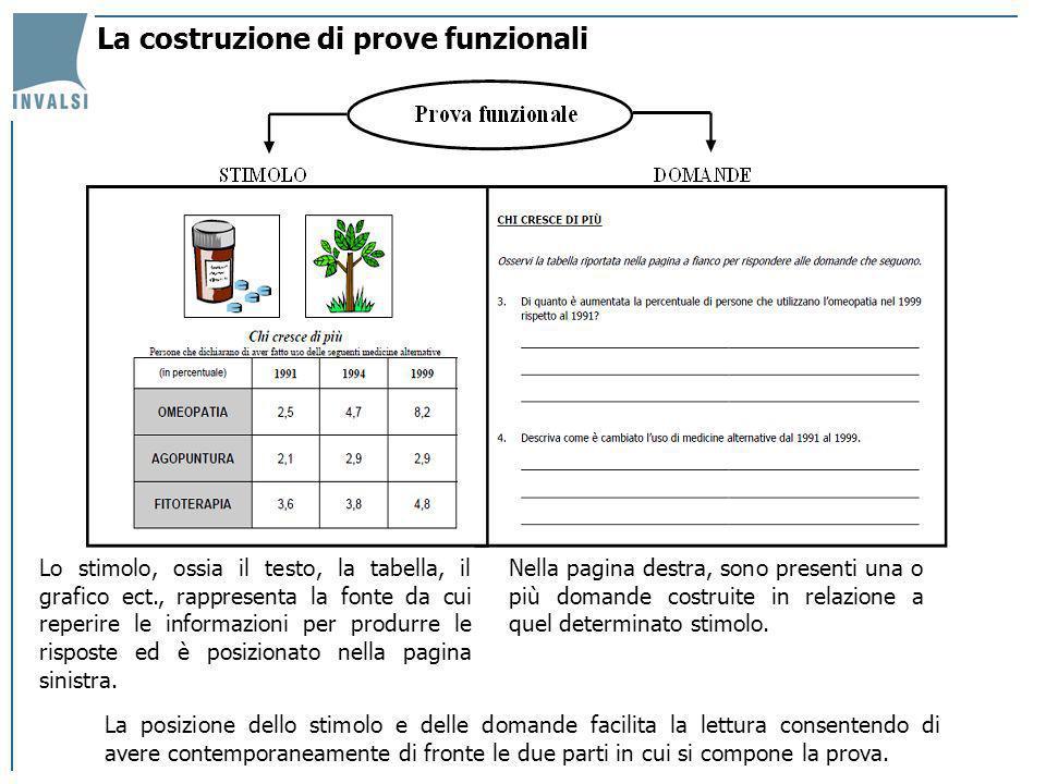 La costruzione di prove funzionali Nella pagina destra, sono presenti una o più domande costruite in relazione a quel determinato stimolo. Lo stimolo,