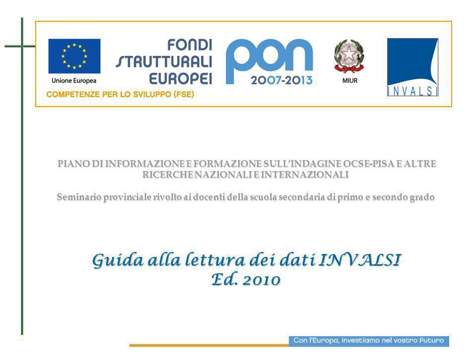 La posizione della scuola rispetto agli standard locali e nazionali Giardini Naxos, 27 Ottobre 2010 Angela Martini ITALIANOMATEMATICA II PrimariaLimite inf.MediaLimite sup.Limite inf.MediaLimite sup.