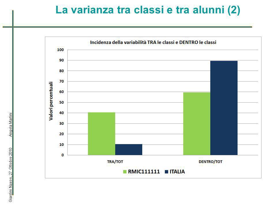La varianza tra classi e tra alunni (1) Giardini Naxos, 27 Ottobre 2010 Angela Martini