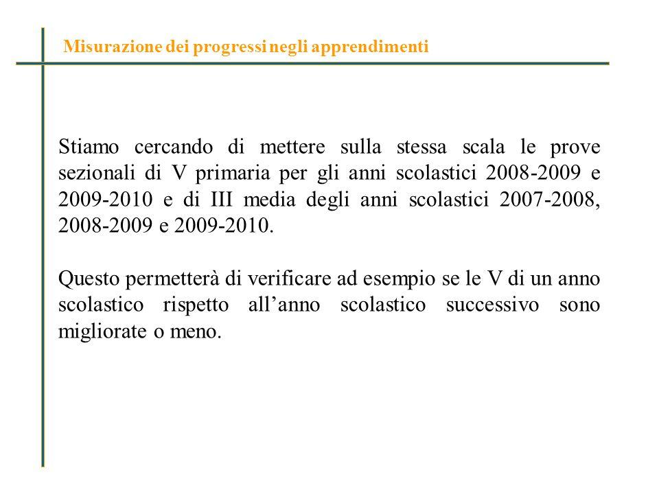 Misurazione dei progressi negli apprendimenti Stiamo cercando di mettere sulla stessa scala le prove sezionali di V primaria per gli anni scolastici 2008-2009 e 2009-2010 e di III media degli anni scolastici 2007-2008, 2008-2009 e 2009-2010.
