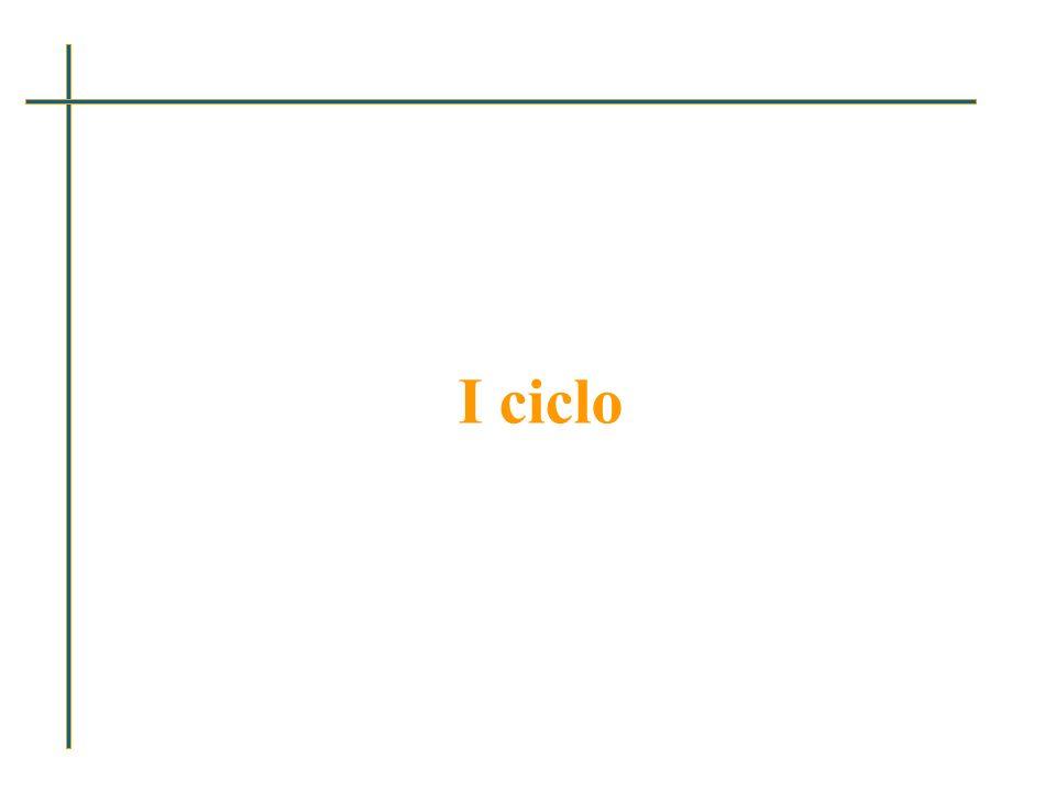 Punteggi in Italiano classe I scuola secondaria per regolarità rispetto al percorso di studi - SNV 2009-2010 Limit e Inf Regol are Limit e Sup Limit e Inf Antici patari o Limit e Sup Limit e Inf Postic ipatar io Limit e Sup CL.