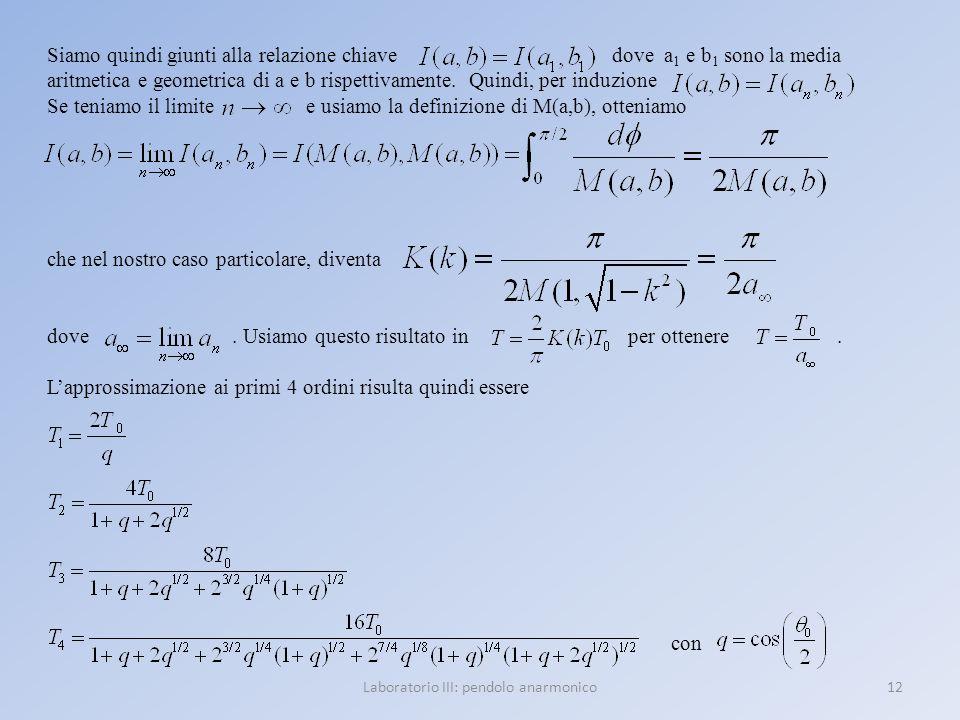 Laboratorio III: pendolo anarmonico12 Siamo quindi giunti alla relazione chiave dove a 1 e b 1 sono la media aritmetica e geometrica di a e b rispetti
