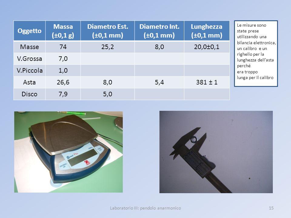 Laboratorio III: pendolo anarmonico15 Oggetto Massa (±0,1 g) Diametro Est. (±0,1 mm) Diametro Int. (±0,1 mm) Lunghezza (±0,1 mm) Masse7425,28,020,0±0,