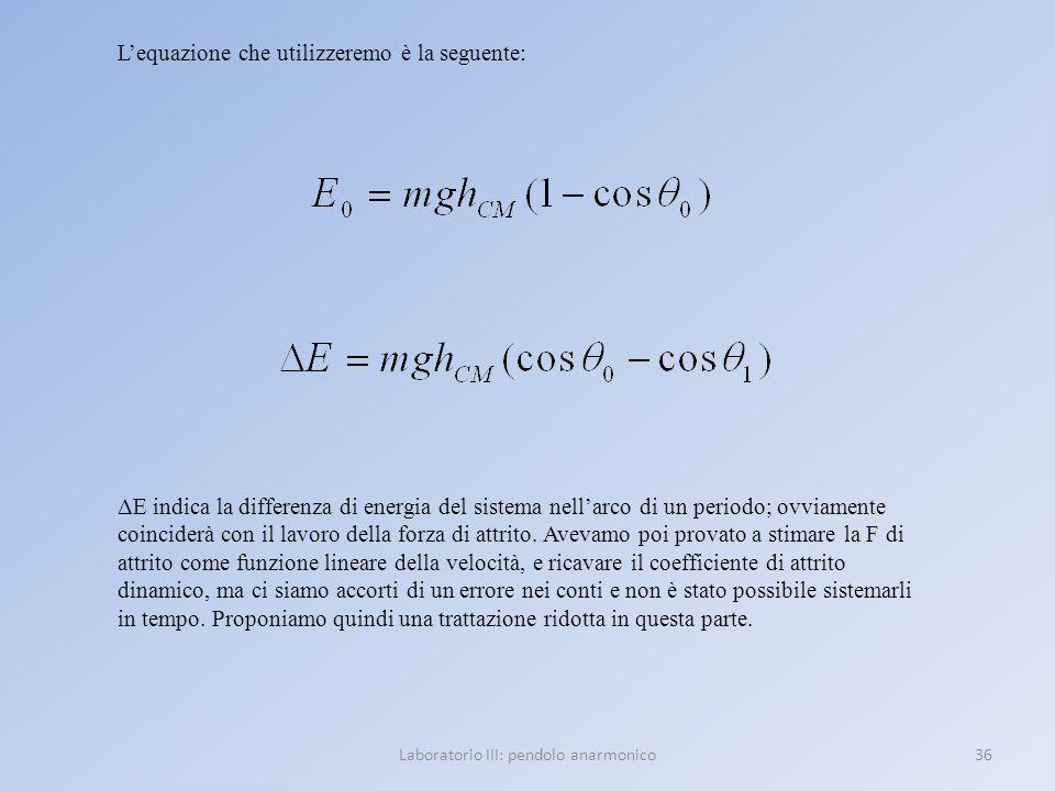 Laboratorio III: pendolo anarmonico36 Lequazione che utilizzeremo è la seguente: ΔE indica la differenza di energia del sistema nellarco di un periodo