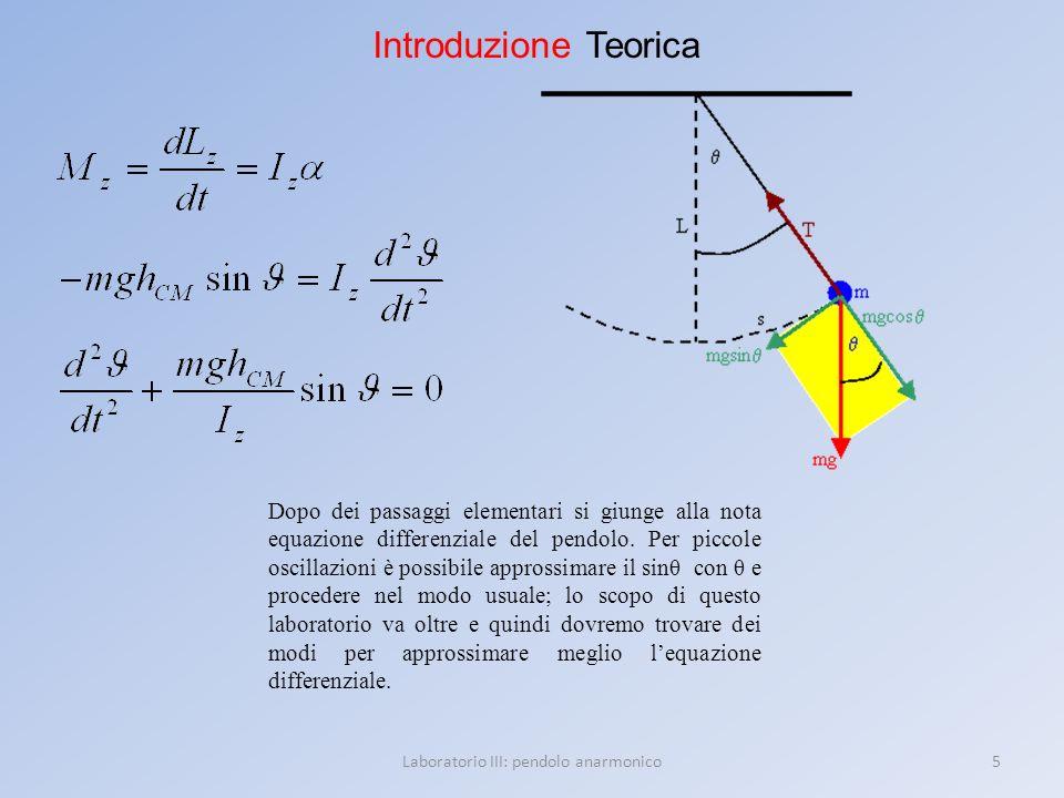 Laboratorio III: pendolo anarmonico5 Introduzione Teorica Dopo dei passaggi elementari si giunge alla nota equazione differenziale del pendolo. Per pi