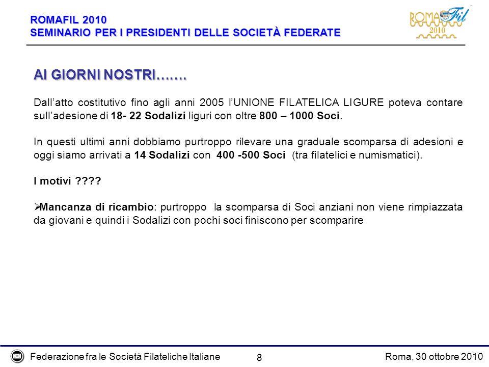 Federazione fra le Società Filateliche ItalianeRoma, 30 ottobre 2010 ROMAFIL 2010 SEMINARIO PER I PRESIDENTI DELLE SOCIETÀ FEDERATE 8 AI GIORNI NOSTRI…….