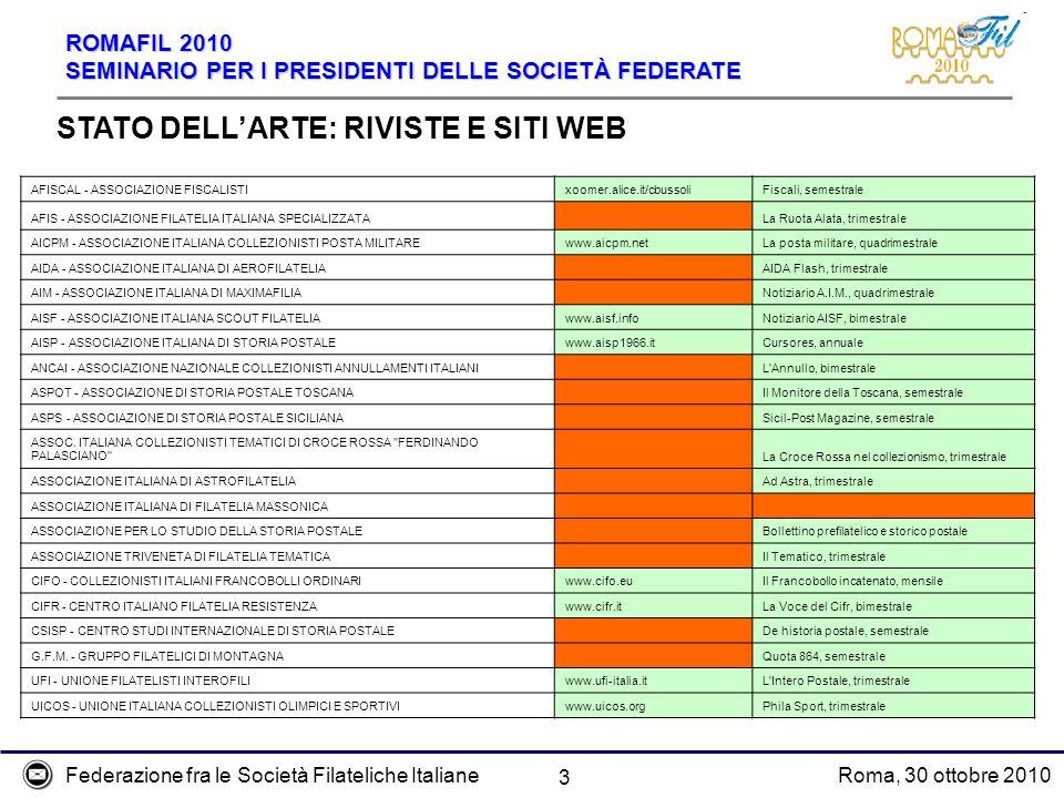 Federazione fra le Società Filateliche ItalianeRoma, 30 ottobre 2010 ROMAFIL 2010 SEMINARIO PER I PRESIDENTI DELLE SOCIETÀ FEDERATE 3 STATO DELLARTE: