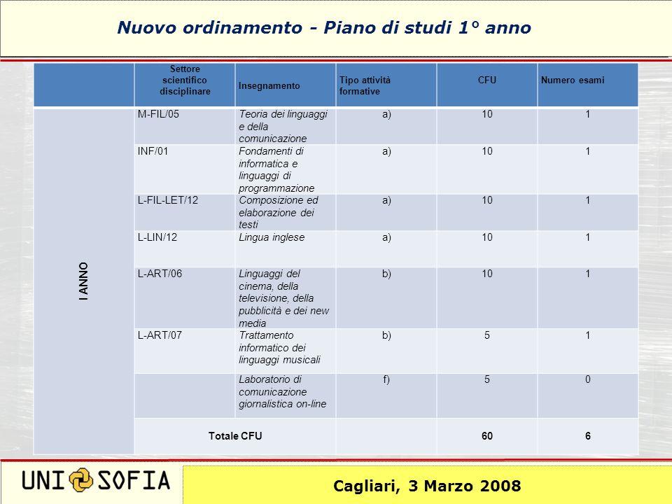 Cagliari 8 Novembre 2006 Corso di laurea in Scienze della Comunicazione Settore scientifico disciplinare Insegnamento Tipo attività formative CFU Nume