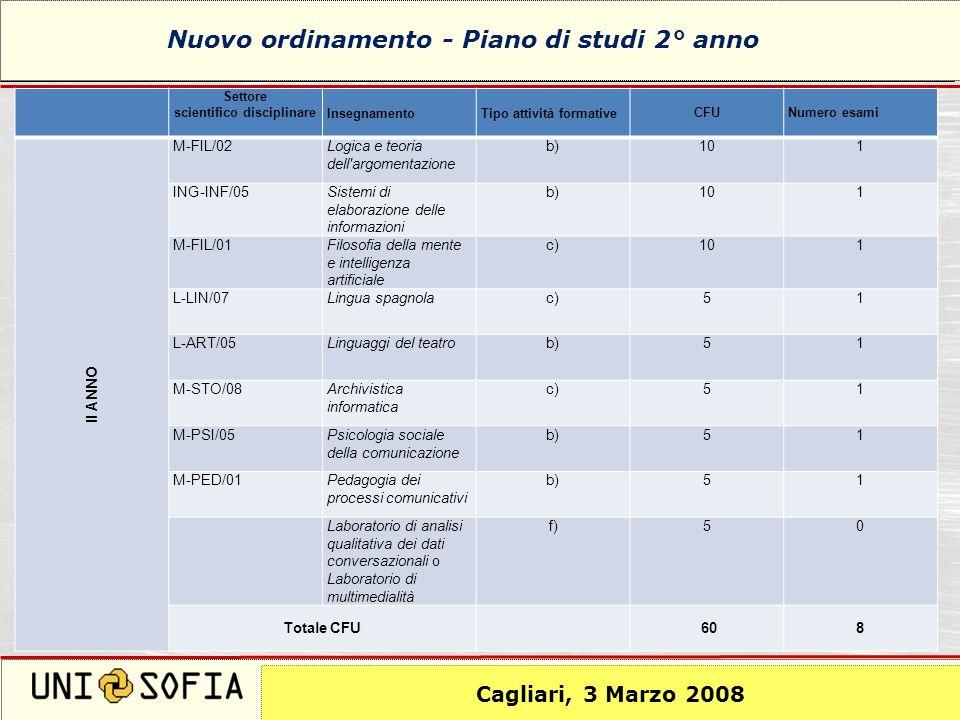 Cagliari 8 Novembre 2006 Corso di laurea in Scienze della Comunicazione Nuovo ordinamento - Piano di studi 2° anno Settore scientifico disciplinare In