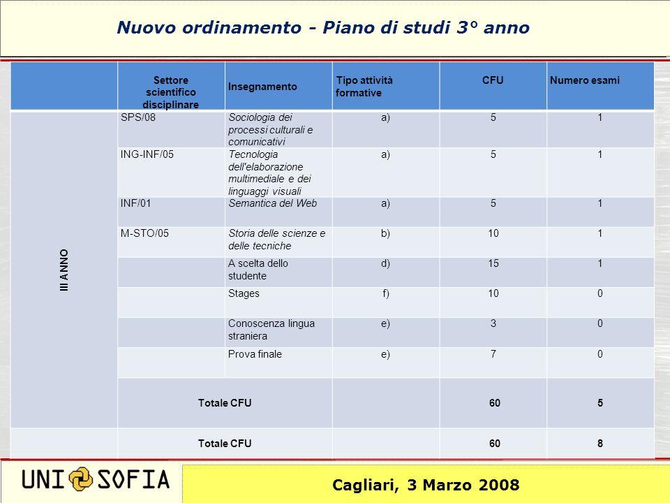 Cagliari 8 Novembre 2006 Corso di laurea in Scienze della Comunicazione Nuovo ordinamento - Piano di studi 3° anno Settore scientifico disciplinare In