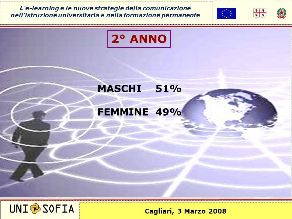 Cagliari 8 Novembre 2006 Corso di laurea in Scienze della Comunicazione Cagliari, 3 Marzo 2008 Le-learning e le nuove strategie della comunicazione ne