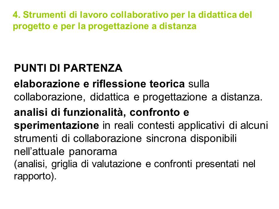 4. Strumenti di lavoro collaborativo per la didattica del progetto e per la progettazione a distanza PUNTI DI PARTENZA elaborazione e riflessione teor