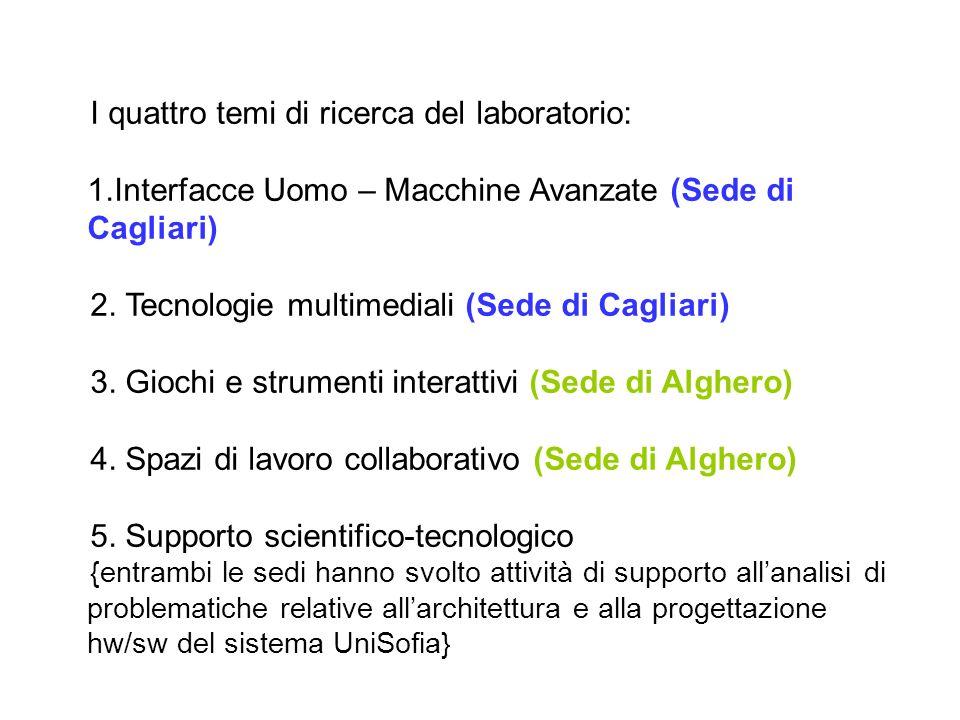 I quattro temi di ricerca del laboratorio: 1.Interfacce Uomo – Macchine Avanzate (Sede di Cagliari) 2. Tecnologie multimediali (Sede di Cagliari) 3. G