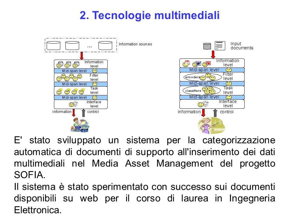 E' stato sviluppato un sistema per la categorizzazione automatica di documenti di supporto all'inserimento dei dati multimediali nel Media Asset Manag