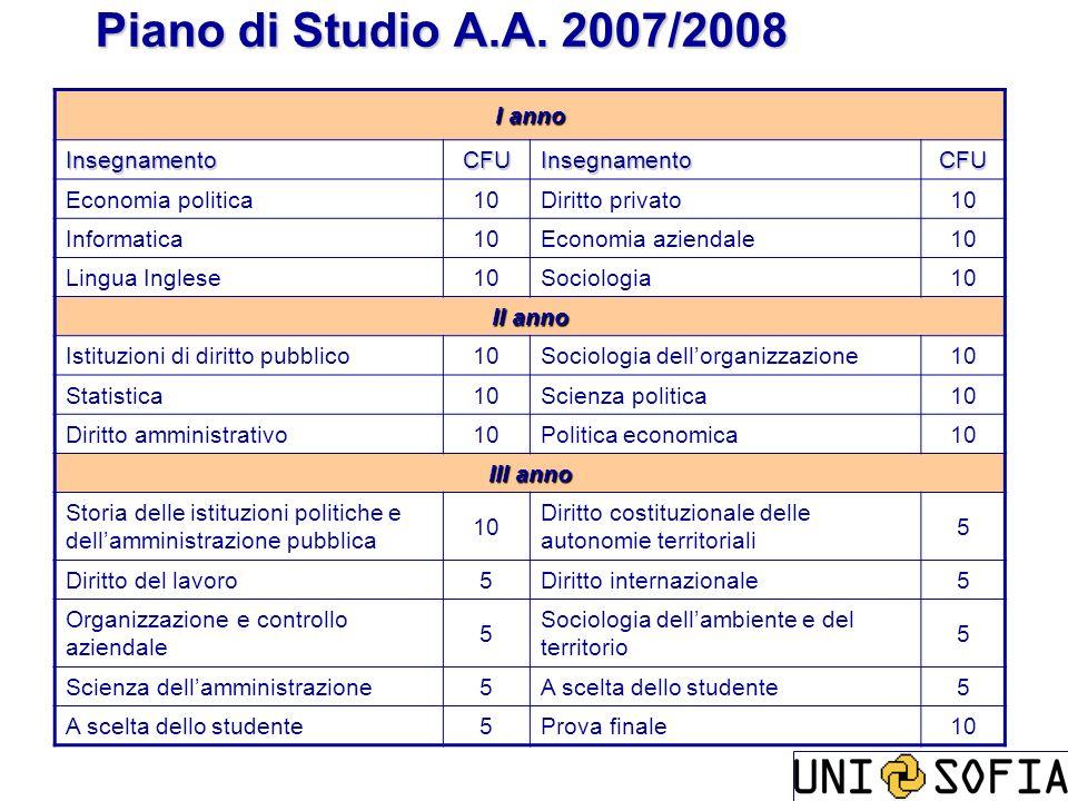 Piano di Studio A.A. 2007/2008 I anno InsegnamentoCFUInsegnamentoCFU Economia politica10Diritto privato10 Informatica10Economia aziendale10 Lingua Ing
