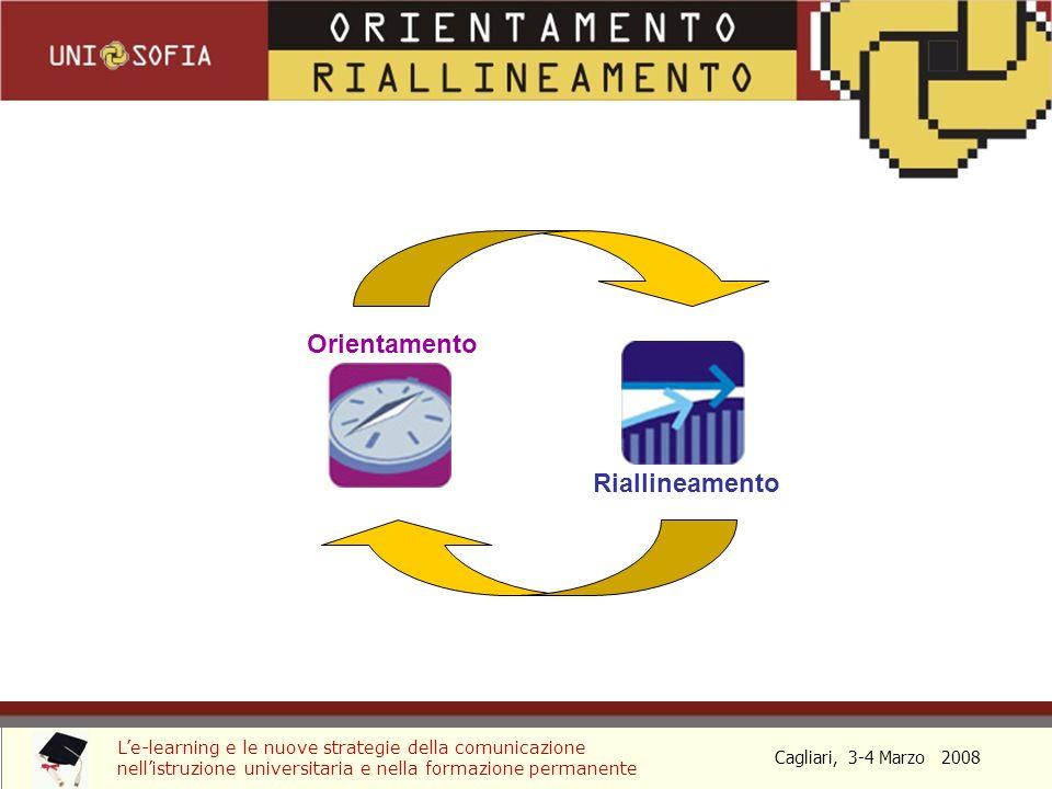 Cagliari, 3-4 Marzo 2008 Le-learning e le nuove strategie della comunicazione nellistruzione universitaria e nella formazione permanente Orientamento Riallineamento