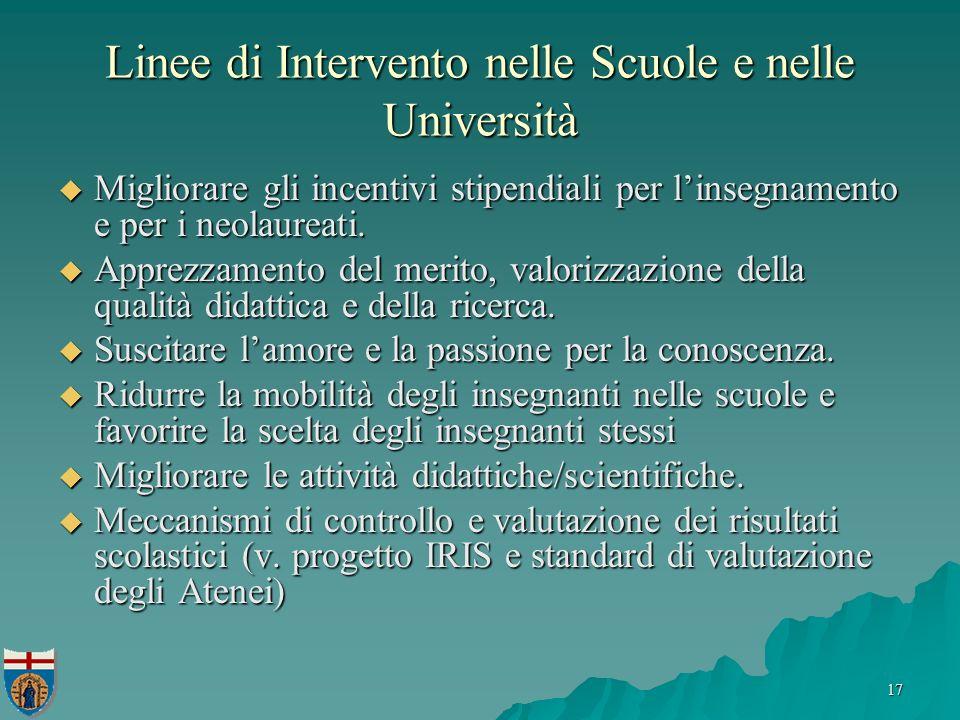 17 Linee di Intervento nelle Scuole e nelle Università Migliorare gli incentivi stipendiali per linsegnamento e per i neolaureati.