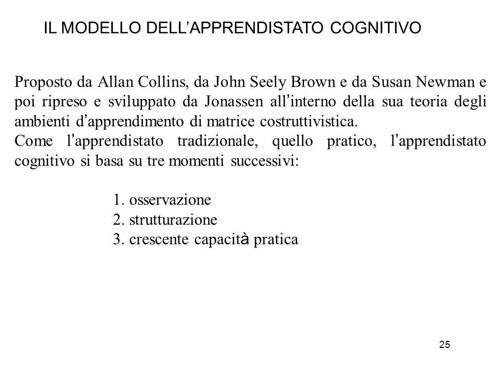 25 IL MODELLO DELLAPPRENDISTATO COGNITIVO Proposto da Allan Collins, da John Seely Brown e da Susan Newman e poi ripreso e sviluppato da Jonassen all interno della sua teoria degli ambienti d apprendimento di matrice costruttivistica.