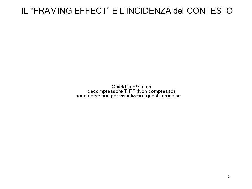 3 IL FRAMING EFFECT E LINCIDENZA del CONTESTO