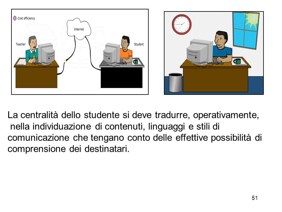 51 La centralità dello studente si deve tradurre, operativamente, nella individuazione di contenuti, linguaggi e stili di comunicazione che tengano conto delle effettive possibilità di comprensione dei destinatari.