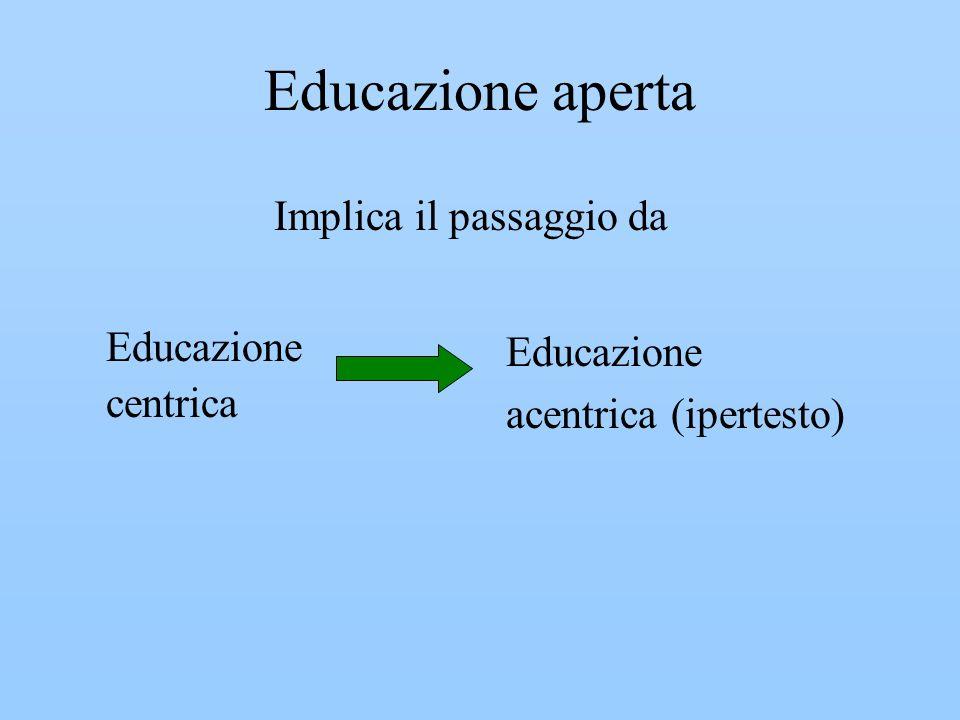 Educazione aperta Educazione centrica Educazione acentrica (ipertesto) Implica il passaggio da