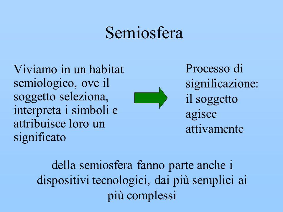 Semiosfera Viviamo in un habitat semiologico, ove il soggetto seleziona, interpreta i simboli e attribuisce loro un significato Processo di significazione: il soggetto agisce attivamente della semiosfera fanno parte anche i dispositivi tecnologici, dai più semplici ai più complessi