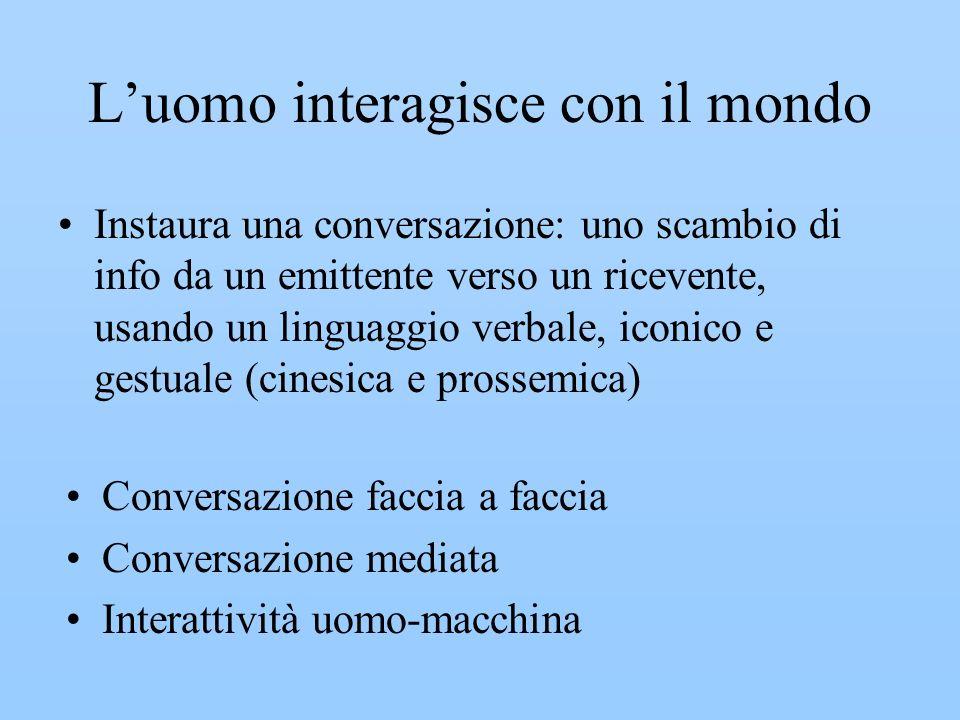 Luomo interagisce con il mondo Conversazione faccia a faccia Conversazione mediata Interattività uomo-macchina Instaura una conversazione: uno scambio