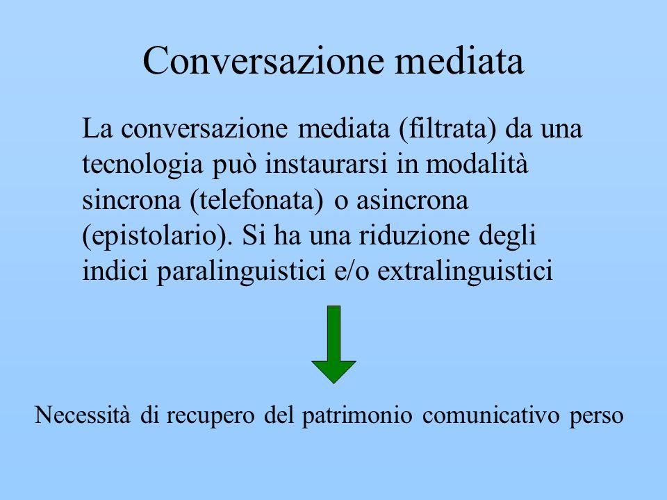 Conversazione mediata La conversazione mediata (filtrata) da una tecnologia può instaurarsi in modalità sincrona (telefonata) o asincrona (epistolario).