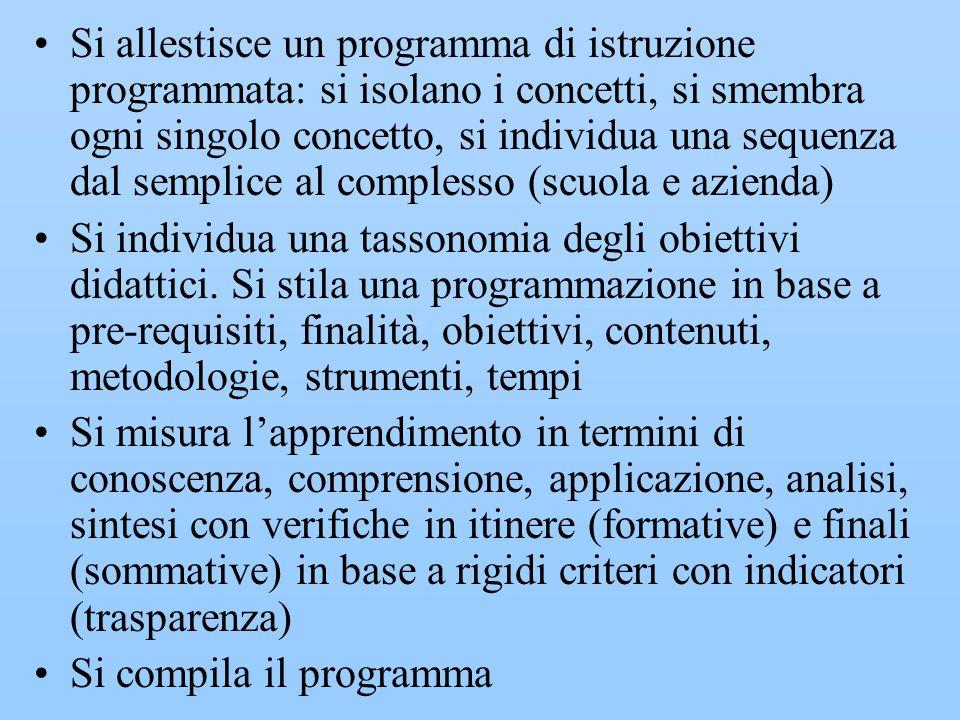 Si allestisce un programma di istruzione programmata: si isolano i concetti, si smembra ogni singolo concetto, si individua una sequenza dal semplice
