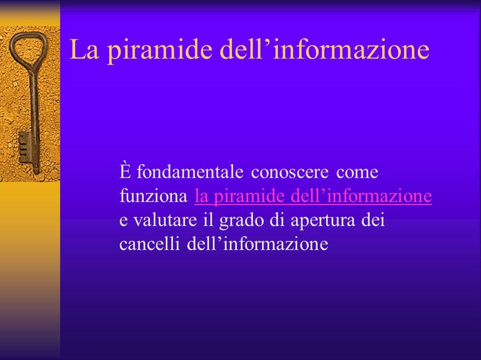 La piramide dellinformazione È fondamentale conoscere come funziona la piramide dellinformazione e valutare il grado di apertura dei cancelli dellinformazionela piramide dellinformazione