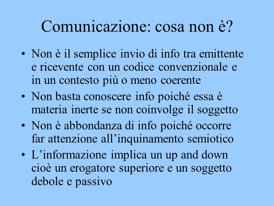 Comunicazione: cosa non è.