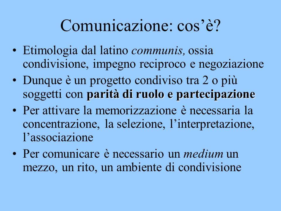Comunicazione: cosè.