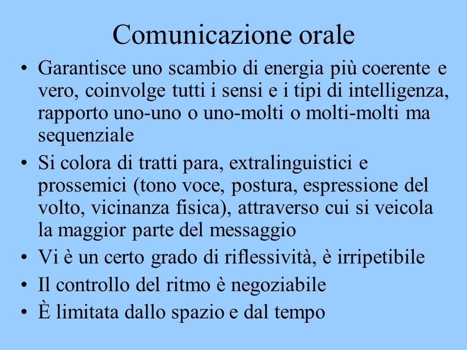Comunicazione orale Garantisce uno scambio di energia più coerente e vero, coinvolge tutti i sensi e i tipi di intelligenza, rapporto uno-uno o uno-molti o molti-molti ma sequenziale Si colora di tratti para, extralinguistici e prossemici (tono voce, postura, espressione del volto, vicinanza fisica), attraverso cui si veicola la maggior parte del messaggio Vi è un certo grado di riflessività, è irripetibile Il controllo del ritmo è negoziabile È limitata dallo spazio e dal tempo