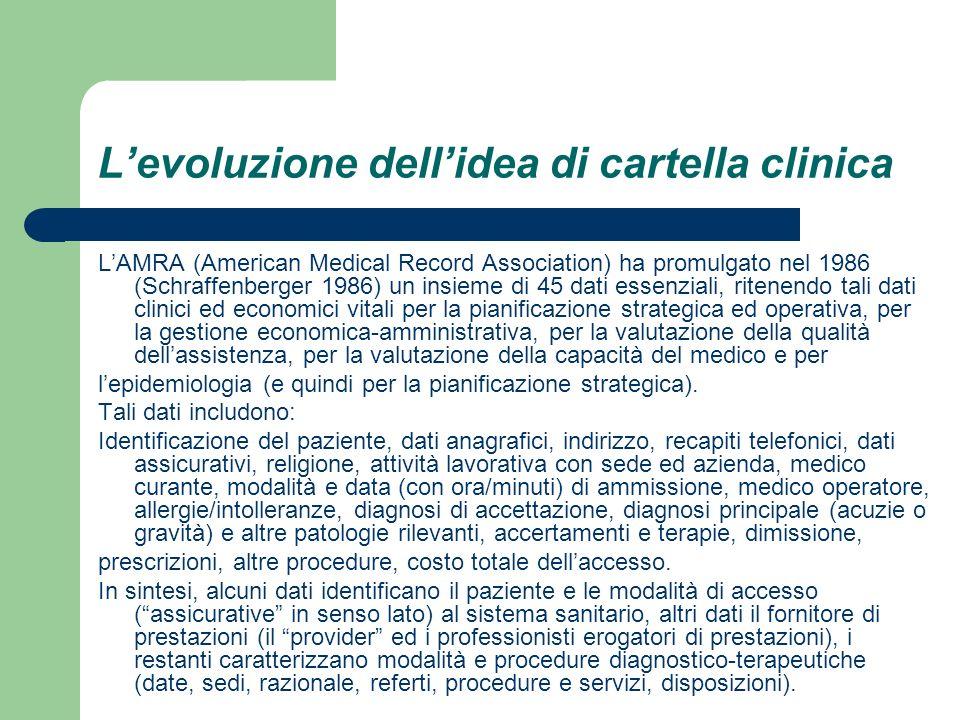 Levoluzione dellidea di cartella clinica LAMRA (American Medical Record Association) ha promulgato nel 1986 (Schraffenberger 1986) un insieme di 45 da