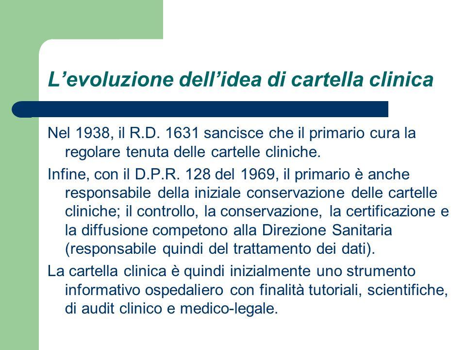 Levoluzione dellidea di cartella clinica Nel 1938, il R.D. 1631 sancisce che il primario cura la regolare tenuta delle cartelle cliniche. Infine, con