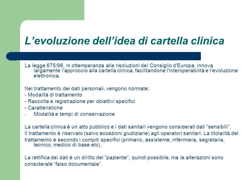 Levoluzione dellidea di cartella clinica La legge 675/96, in ottemperanza alle risoluzioni del Consiglio d'Europa, innova largamente l'approccio alla