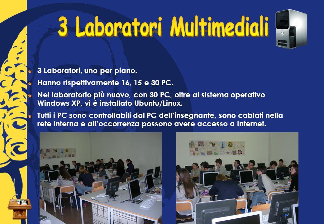 3 Laboratori, uno per piano. Hanno rispettivamente 16, 15 e 30 PC.